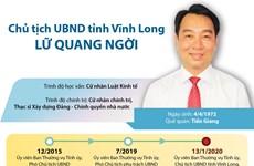 Thông tin cơ bản về Chủ tịch UBND tỉnh Vĩnh Long Lữ Quang Ngời