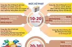[Infographics] Tung tin giả mạo trên mạng bị phạt từ 10-20 triệu đồng