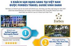Năm khách sạn Việt Nam được Forbes Travel Guide vinh danh