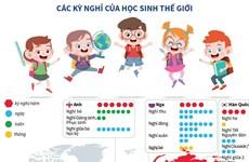 [Infographics] Các kỳ nghỉ trong năm của học sinh thế giới