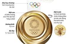 [Infographics] Tìm hiểu huy chương Thế vận hội mùa Hè Tokyo 2020