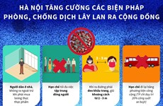 [Infographics] Hà Nội tăng cường các biện pháp phòng dịch COVID-19