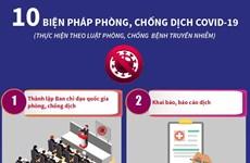 [Infographics] 10 biện pháp phòng, chống dịch bệnh COVID-19