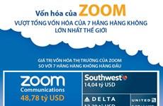 [Infographics] Vốn hóa của Zoom vượt tổng vốn của 7 hãng hàng không