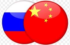 Trung Quốc sẽ thay thế vị trí của Nga ở Trung Á trong thập kỷ tới?