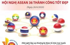 [Infographics] Hội nghị cấp cao ASEAN 36 thành công tốt đẹp