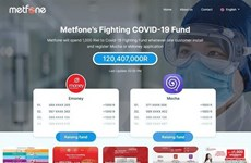 Metfone ký thỏa thuận triển khai dự án số hóa khu vực y tế Campuchia