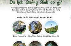 [Infographics] Những địa điểm không thể bỏ qua khi đến Quảng Bình