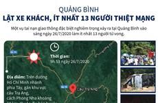 [Infographics] Lật xe khách ở Quảng Bình, ít nhất 13 người thiệt mạng