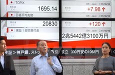 Chứng khoán và giá dầu không bắt nhịp với đà tăng của thị trường vàng