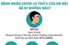 [Infographics] Bệnh nhân COVID-19 thứ 5 của Hà Nội đã đi những đâu?