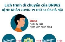 Lịch trình di chuyển của nhân viên ngân hàng mắc COVID-19
