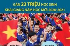[Infographics] Gần 23 triệu học sinh khai giảng năm học mới 2020-2021
