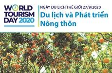 Ngày Du lịch Thế giới 27/9: Du lịch và phát triển nông thôn