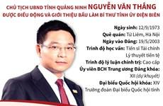 Giới thiệu ông Nguyễn Văn Thắng để bầu làm Bí thư Tỉnh ủy Điện Biên