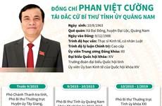 [Infographics] Ông Phan Việt Cường tái đắc cử Bí thư Tỉnh ủy Quảng Nam