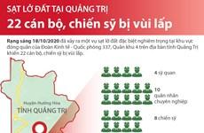 [Infographics] Sạt lở đất ở Quảng Trị: 22 cán bộ, chiến sỹ bị vùi lấp