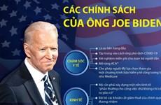 [Infographics] Các chính sách kinh tế, đối ngoại của ông Joe Biden