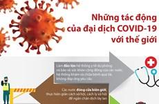 [Infographics] Những tác động của đại dịch COVID-19 với thế giới