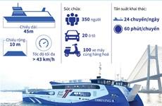 Phà biển Cần Giờ-Vũng Tàu chính thức được đưa vào hoạt động