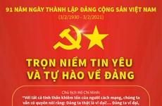[Infographics] Trọn niềm tin yêu và tự hào về Đảng Cộng sản Việt Nam