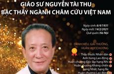 Giáo sư Nguyễn Tài Thu: Bậc thầy của ngành châm cứu Việt Nam