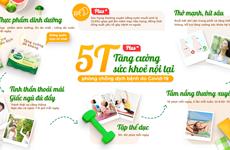 'Bí kíp' 5T+ giúp tăng cường sức khỏe, phòng chống dịch bệnh