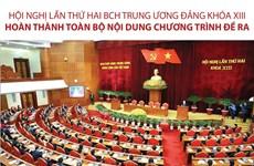 Hội nghị lần thứ 2 Ban Chấp hành TW Đảng hoàn thành chương trình đề ra