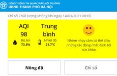 Chỉ số chất lượng không khí Hà Nội dao động ở mức trung bình và kém