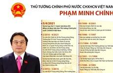 [Infographics] Thủ tướng Chính phủ Việt Nam Phạm Minh Chính