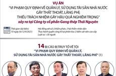 [Infographics] Xét xử vụ án xảy ra tại Công ty Gang thép Thái Nguyên