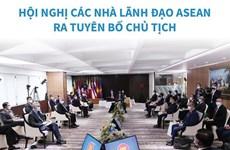 [Infographics] Hội nghị các nhà lãnh đạo ASEAN ra tuyên bố Chủ tịch