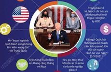 Nội dung chính bài phát biểu đầu tiên trước Quốc hội Mỹ của ông Biden