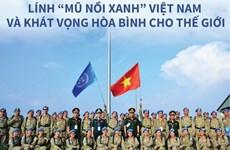 [Infographics] Lính 'mũ nồi xanh' và khát vọng hòa bình cho thế giới