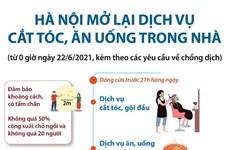 [Infographics] Hà Nội mở lại dịch vụ cắt tóc, ăn uống trong nhà