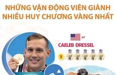 Những vận động viên giành nhiều huy chương vàng nhất tại Olympic Tokyo