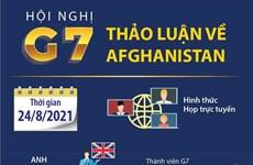 [Infographics] Hội nghị G7 thảo luận về tình hình Afghanistan