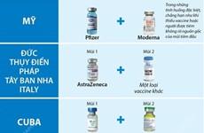 [Infographics] Nhiều nước tiêm kết hợp vaccine phòng COVID-19