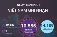 [Infographics] Cập nhật số ca mắc COVID-19 tại Việt Nam đến tối 15/9