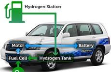 Toyota sắp giới thiệu mẫu concept sử dụng pin nhiên liệu