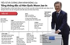 Tiểu sử và cương lĩnh hành động của Tổng thống đắc cử Moon Jae-in