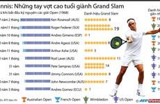 [Infographics] Tennis: Những tay vợt cao tuổi giành Grand Slam