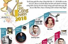 [Infographics] Mỹ Tâm giành cú đúp tại Giải Âm nhạc Cống hiến 2018