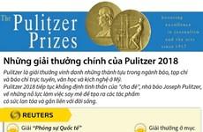 [Infographics] Những giải thưởng chính của Pulitzer năm 2018