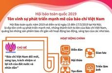 [Infographics] Hội Báo toàn quốc 2019 sẽ diễn ra từ 15 đến 17/3