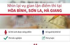 [Infographics] Vụ gian lận điểm thi tại Hòa Bình, Sơn La, Hà Giang