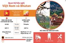 [Infographics] Quan hệ hữu nghị Việt Nam và Bhutan