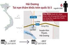 [Infographics] Tai nạn thảm khốc tại Hải Dương làm 6 người tử vong