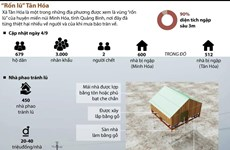 [Infographics] Mưa lũ tại Quảng Bình khiến 4 người thương vong