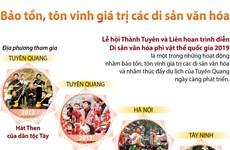 Liên hoan trình diễn bảo tồn, tôn vinh giá trị di sản văn hóa
